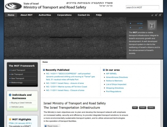 Ministry of Transport and Road safety (English Edition)