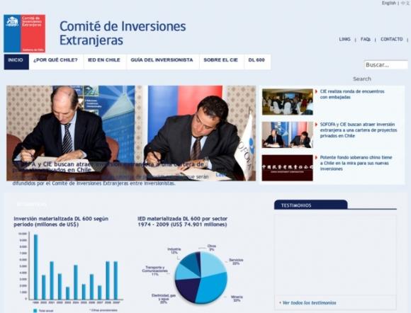 Comité de Inversiones Extranjeras